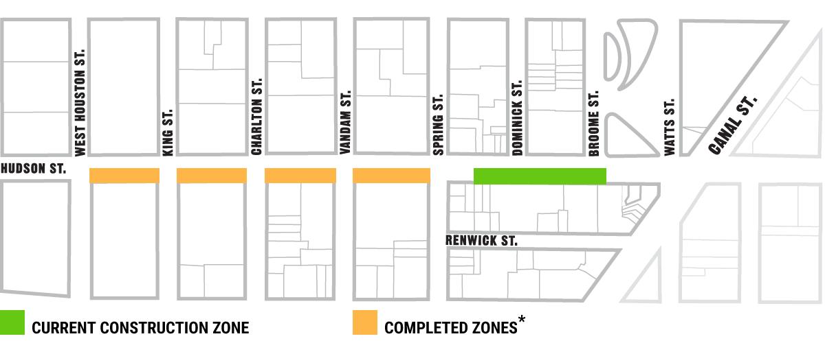 Hudson Street Construction